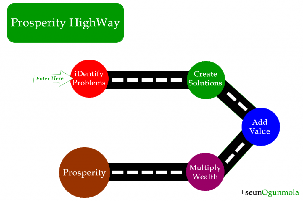 highway_to_prosperity